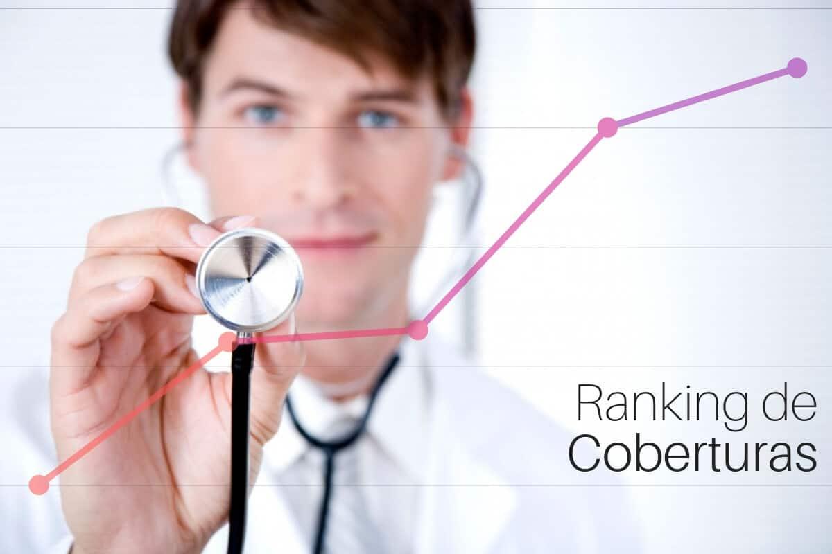 Ranking de Coberturas de Salud en Argentina