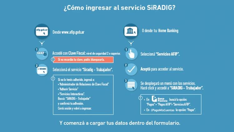 Siradig, el sistema para deducir el gasto de prepaga del impuesto a las ganancias